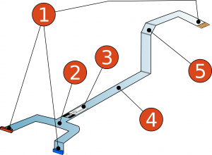 Cable Design illustration showing connectors, Y-routes and other attributes possible.